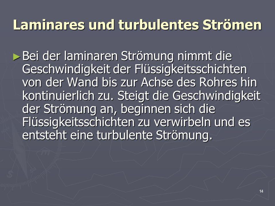 14 Laminares und turbulentes Strömen ► Bei der laminaren Strömung nimmt die Geschwindigkeit der Flüssigkeitsschichten von der Wand bis zur Achse des Rohres hin kontinuierlich zu.