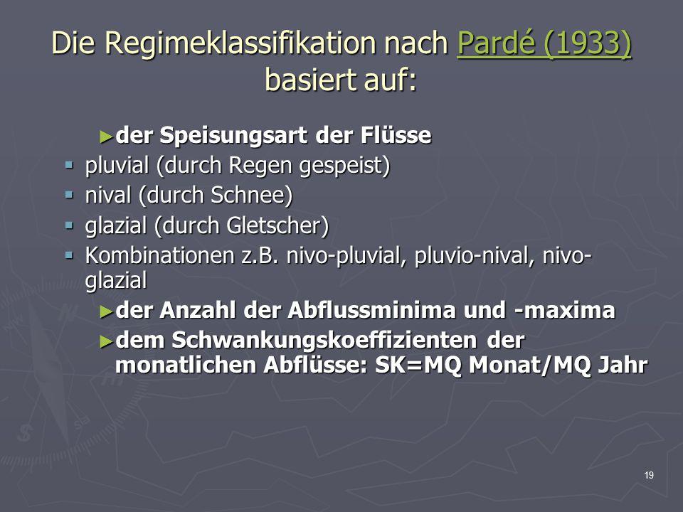19 Die Regimeklassifikation nach Pardé (1933) basiert auf: Pardé (1933)Pardé (1933) ► der Speisungsart der Flüsse  pluvial (durch Regen gespeist)  nival (durch Schnee)  glazial (durch Gletscher)  Kombinationen z.B.