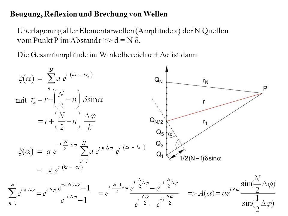Überlagerung aller Elementarwellen (Amplitude a) der N Quellen vom Punkt P im Abstand r >> d = N δ. Beugung, Reflexion und Brechung von Wellen Die Ges