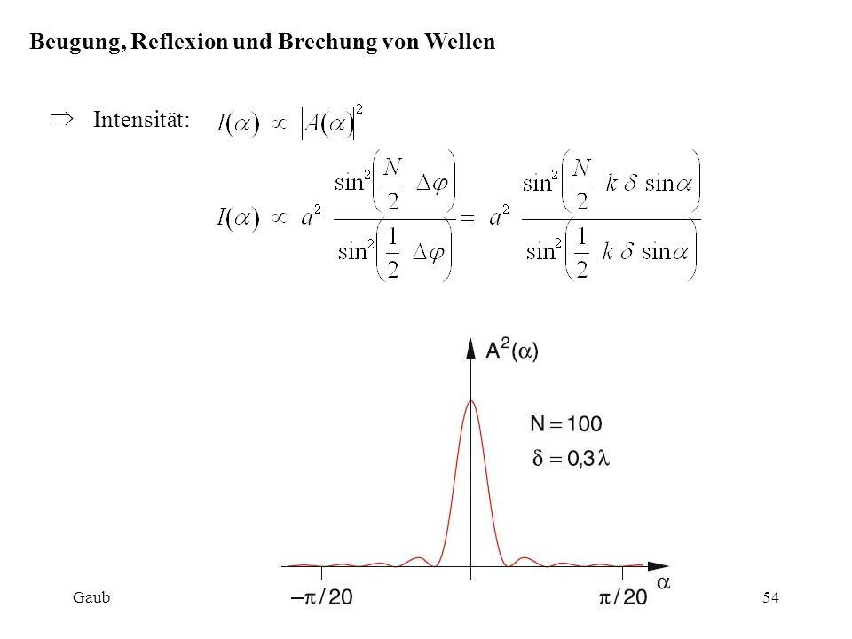 Falls λ < δ treten p Maxima für alle Winkel auf, für die gilt: Beugung, Reflexion und Brechung von Wellen Gaub55WS 2014/15