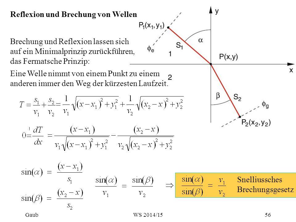Nach Fourier lässt sich eine beliebige Störung ξ, die sich in z- Richtung ausbreitet, darstellen als Superposition unendlich vieler harmonischer Wellen: Dispersion, Phasen- und Gruppengeschwindigkeit Die Amplituden A(ω) ergeben sich durch inverse Fourier- Transformation: Variiert die Phasengeschwindigkeit einer Welle mit der Wellenlänge, kommt es zur Dispersion: das Wellenpaket zerfliesst.