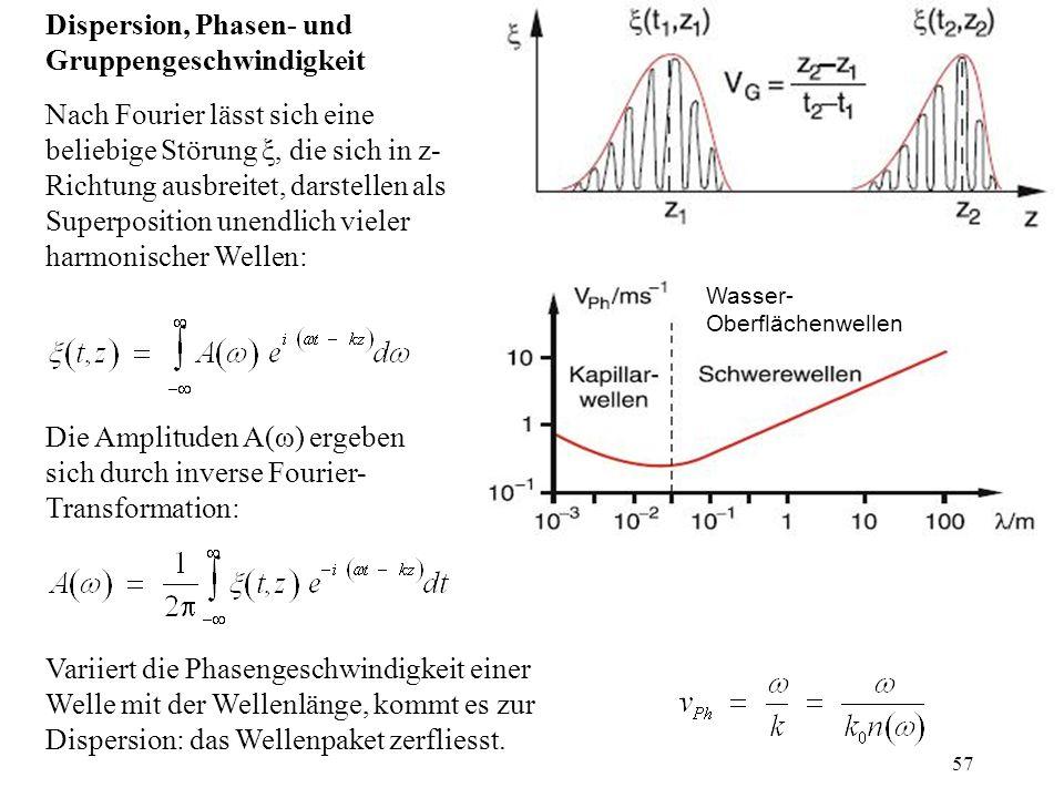 Bsp.: Überlagerung zweier Wellen gleicher Amplitude ξ heißt Schwebungswelle, dargestellt durch eine Welle mit der Mittenfrequenz und der mittleren Wellenzahl, deren Einhüllende durch die Frequenz Δω und die Wellenzahl Δk beschrieben wird (zeitlich variable Amplitude).