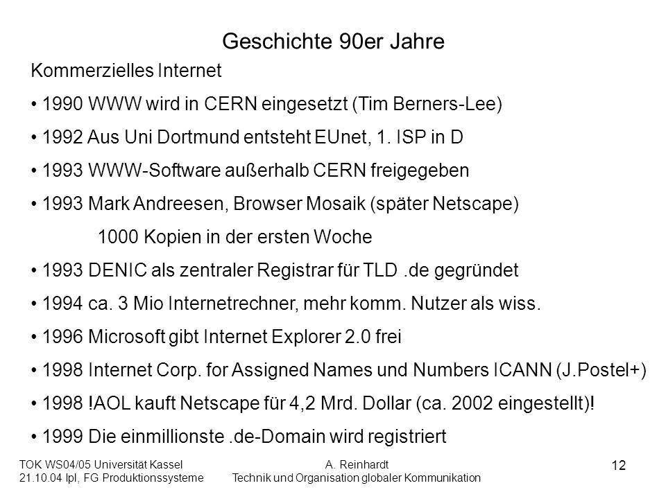 TOK WS04/05 Universität Kassel 21.10.04 Ipl, FG Produktionssysteme A.