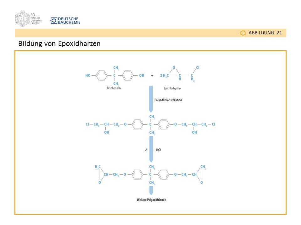 ABBILDUNG 21 Bildung von Epoxidharzen