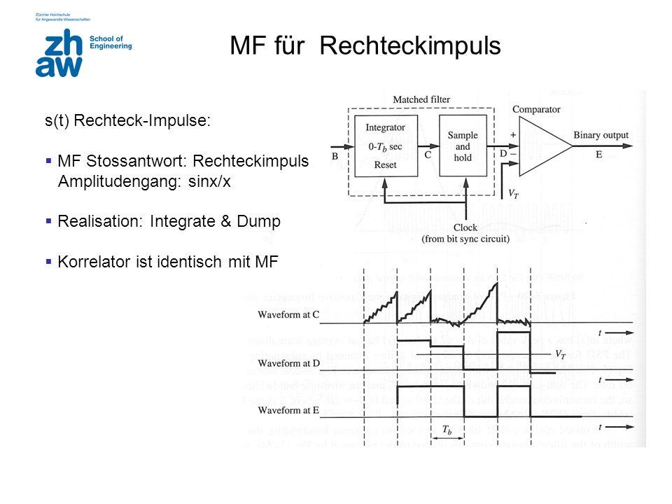 MF für Rechteckimpuls s(t) Rechteck-Impulse:  MF Stossantwort: Rechteckimpuls Amplitudengang: sinx/x  Realisation: Integrate & Dump  Korrelator ist