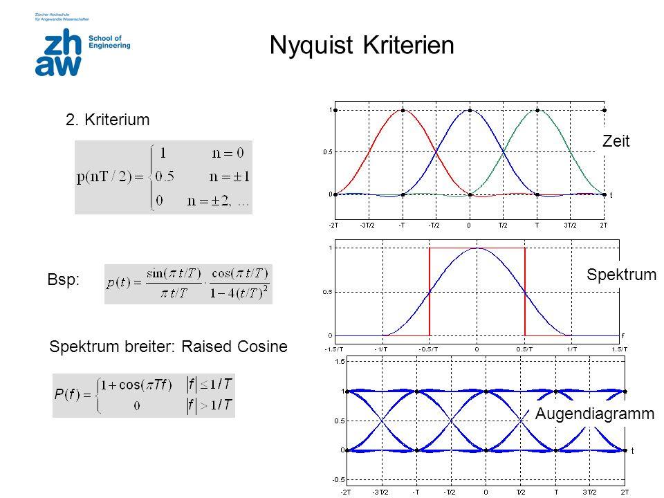 Nyquist Kriterien 2. Kriterium Bsp: Spektrum Zeit Augendiagramm Spektrum breiter: Raised Cosine