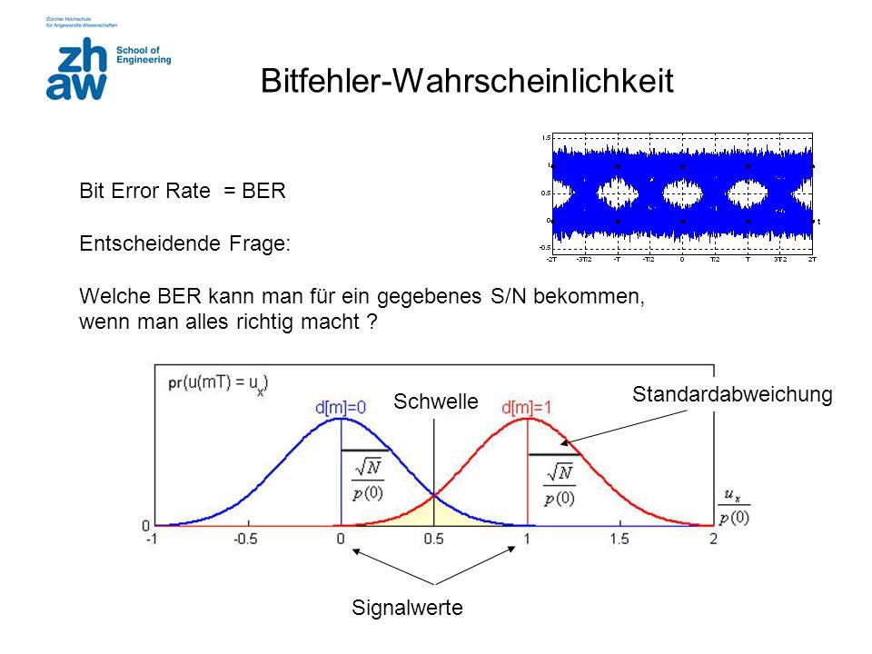 Bitfehler-Wahrscheinlichkeit Bit Error Rate = BER Entscheidende Frage: Welche BER kann man für ein gegebenes S/N bekommen, wenn man alles richtig mach