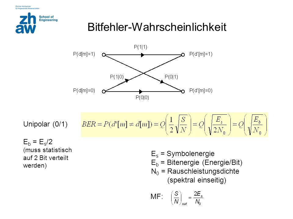 Bitfehler-Wahrscheinlichkeit E s = Symbolenergie E b = Bitenergie (Energie/Bit) N 0 = Rauschleistungsdichte (spektral einseitig) Unipolar (0/1) E b =