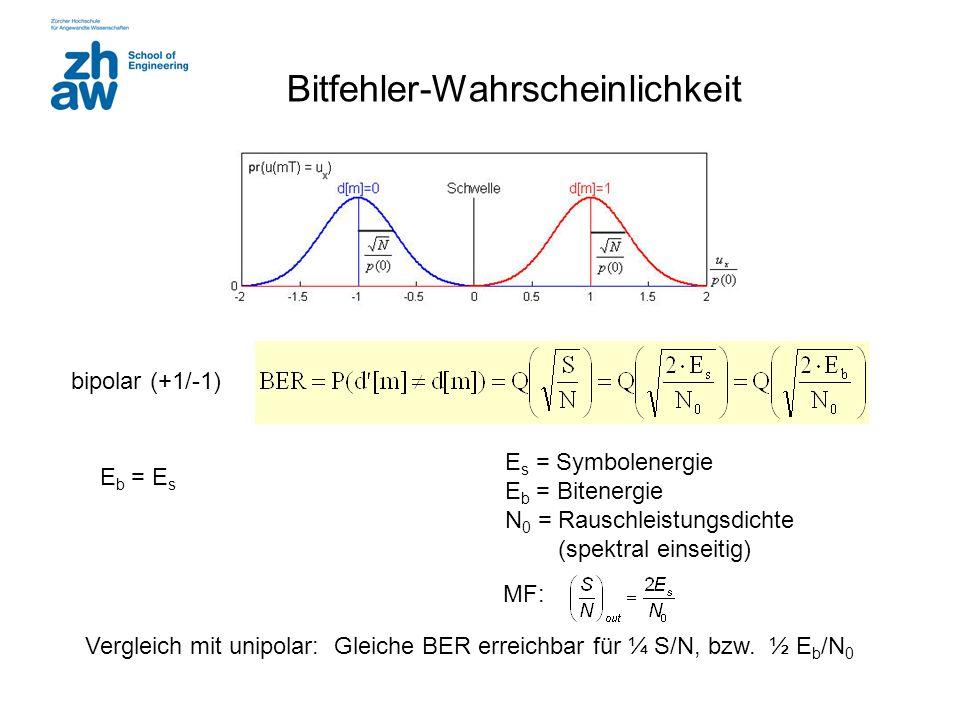 Bitfehler-Wahrscheinlichkeit E s = Symbolenergie E b = Bitenergie N 0 = Rauschleistungsdichte (spektral einseitig) bipolar (+1/-1) Vergleich mit unipo