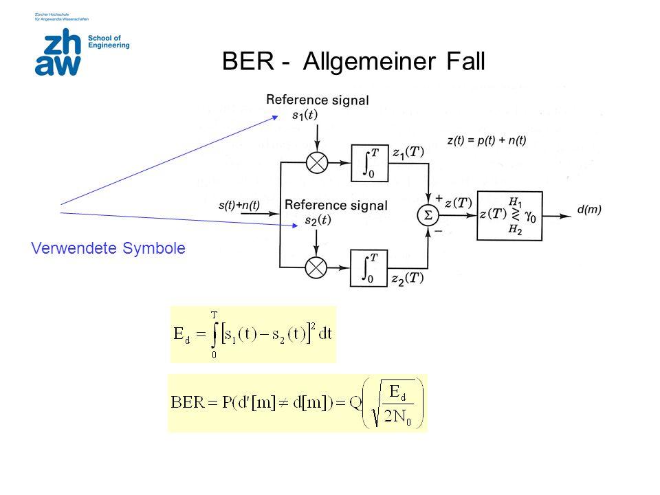 BER - Allgemeiner Fall Verwendete Symbole