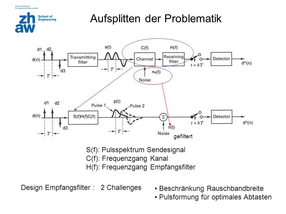 Aufsplitten der Problematik Beschränkung Rauschbandbreite Pulsformung für optimales Abtasten S(f): Pulsspektrum Sendesignal C(f): Frequenzgang Kanal H