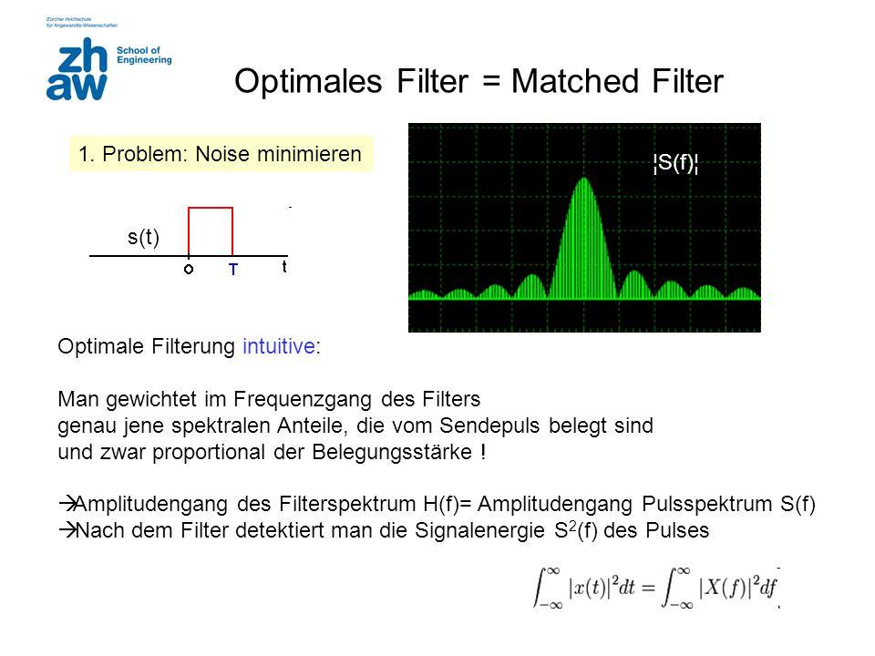 Optimales Filter = Matched Filter Optimale Filterung intuitive: Man gewichtet im Frequenzgang des Filters genau jene spektralen Anteile, die vom Sende