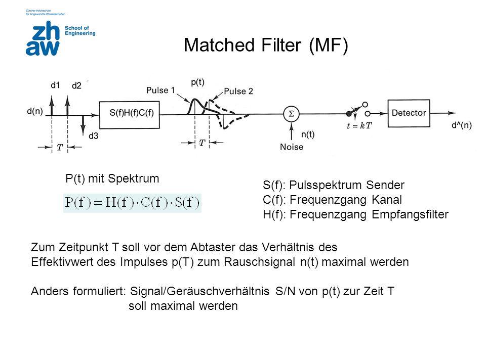 Matched Filter (MF) Matched Filter mathematisch: S(f): Pulsspektrum Sender C(f): Frequenzgang Kanal H(f): Frequenzgang Empfangsfilter Zum Zeitpunkt T