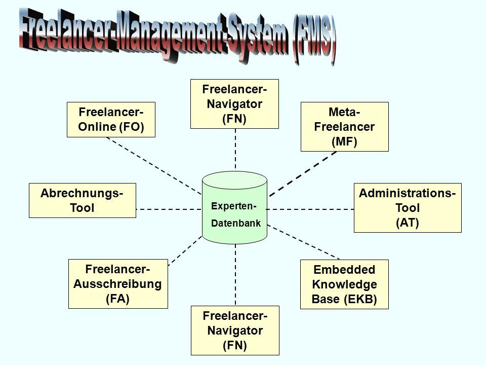 Experten- Datenbank Freelancer- Navigator (FN) Meta- Freelancer (MF) Administrations- Tool (AT) Embedded Knowledge Base (EKB) Freelancer- Navigator (FN) Freelancer- Online (FO) Abrechnungs- Tool Freelancer- Ausschreibung (FA)