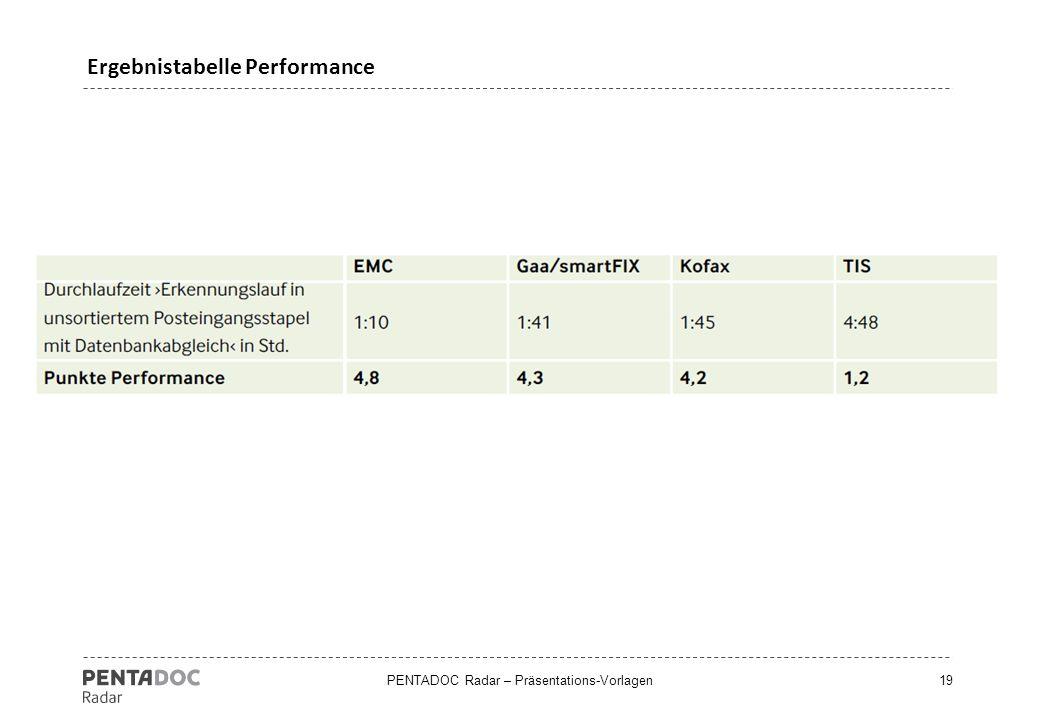 PENTADOC Radar – Präsentations-Vorlagen19 Ergebnistabelle Performance