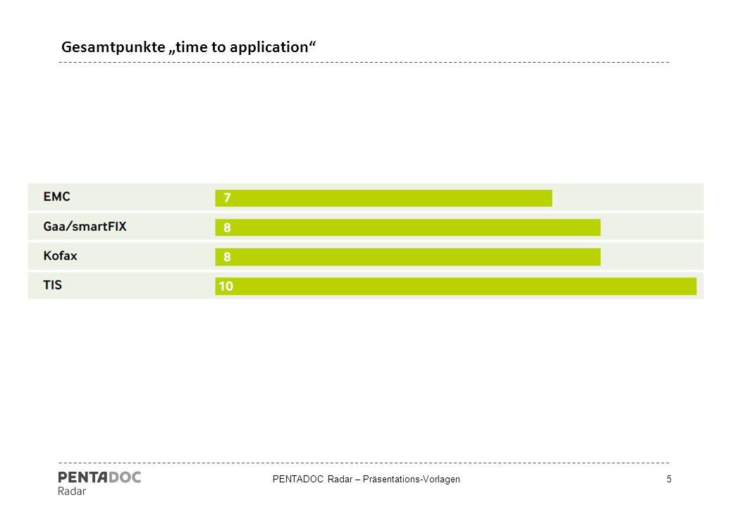 """PENTADOC Radar – Präsentations-Vorlagen5 Gesamtpunkte """"time to application"""""""