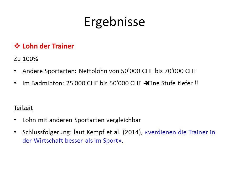 Ergebnisse  Lohn der Trainer Zu 100% Andere Sportarten: Nettolohn von 50 000 CHF bis 70 000 CHF Im Badminton: 25 000 CHF bis 50 000 CHF  Eine Stufe tiefer !.