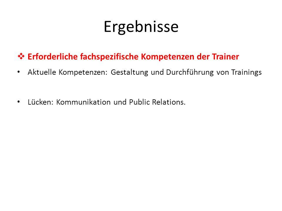 Ergebnisse  Erforderliche fachspezifische Kompetenzen der Trainer Aktuelle Kompetenzen: Gestaltung und Durchführung von Trainings Lücken: Kommunikation und Public Relations.