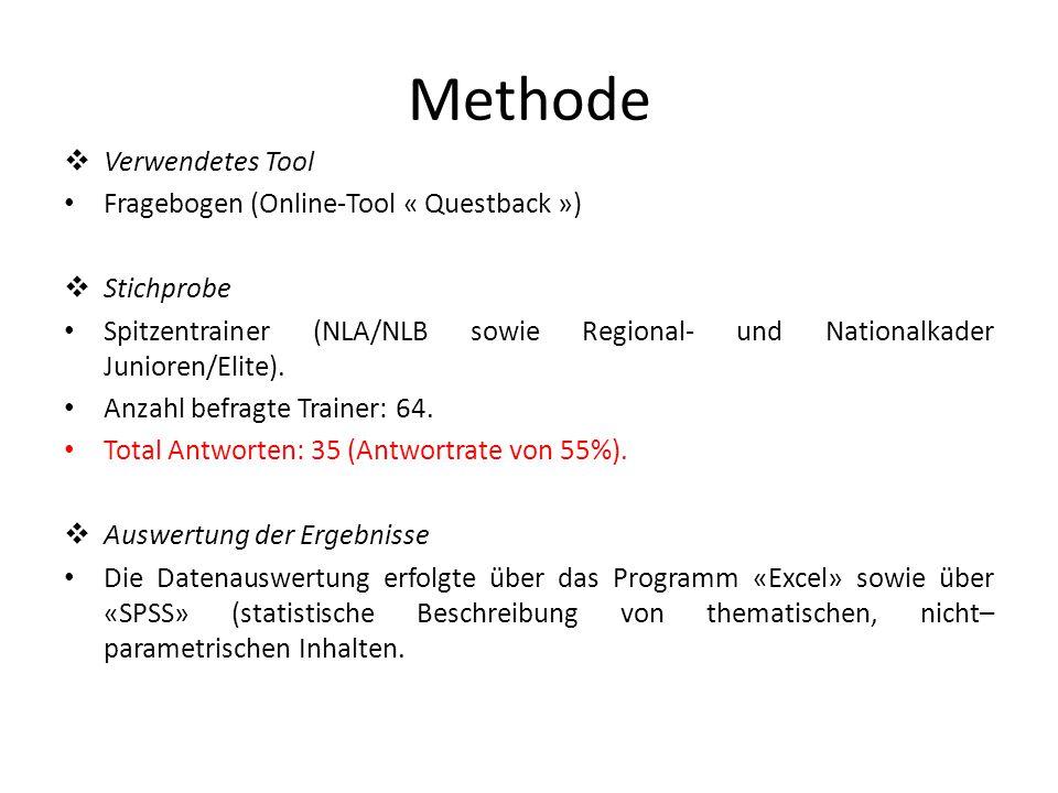 Methode  Verwendetes Tool Fragebogen (Online-Tool « Questback »)  Stichprobe Spitzentrainer (NLA/NLB sowie Regional- und Nationalkader Junioren/Elite).