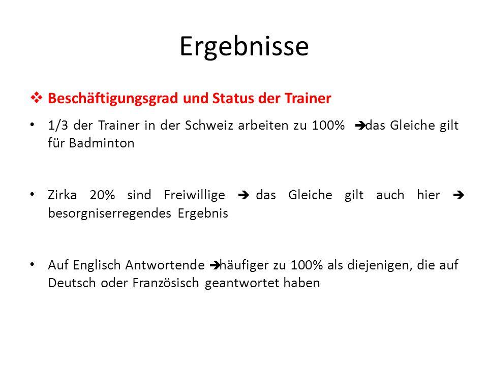 Ergebnisse  Beschäftigungsgrad und Status der Trainer 1/3 der Trainer in der Schweiz arbeiten zu 100%  das Gleiche gilt für Badminton Zirka 20% sind Freiwillige  das Gleiche gilt auch hier  besorgniserregendes Ergebnis Auf Englisch Antwortende  häufiger zu 100% als diejenigen, die auf Deutsch oder Französisch geantwortet haben