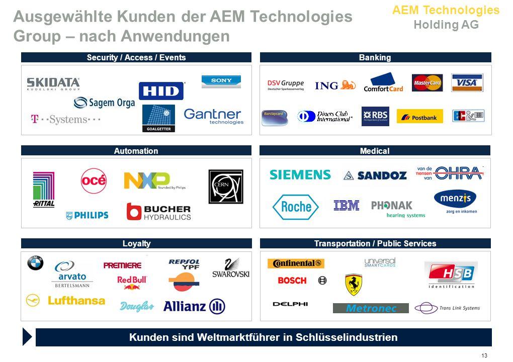 AEM Technologies Holding AG Ausgewählte Kunden der AEM Technologies Group – nach Anwendungen Loyalty Automation Kunden sind Weltmarktführer in Schlüsselindustrien Security / Access / EventsBanking Transportation / Public Services Medical 13