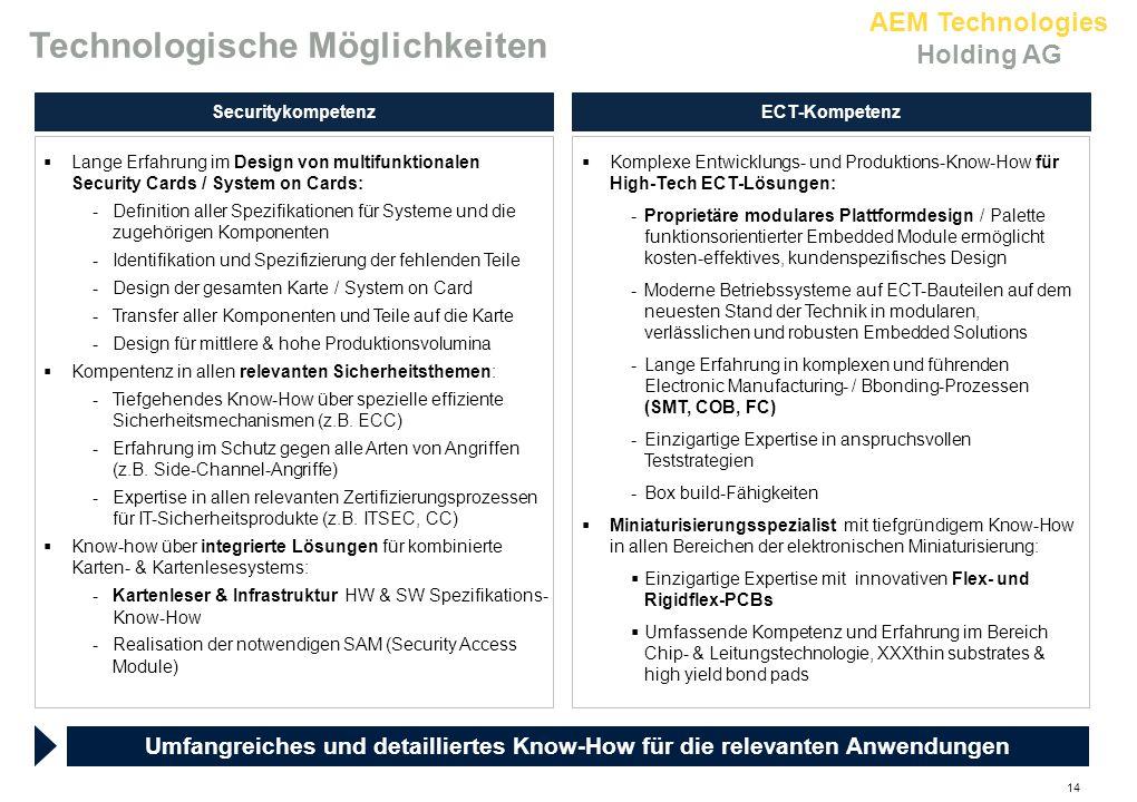AEM Technologies Holding AG ECT-Kompetenz Technologische Möglichkeiten Securitykompetenz  Komplexe Entwicklungs- und Produktions-Know-How für High-Te