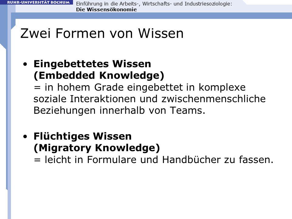 """Einführung in die Arbeits-, Wirtschafts- und Industriesoziologie: Die Wissensökonomie Drei Dimensionen von """"Wissen und Arbeit 1.Tacitness des Wissens."""