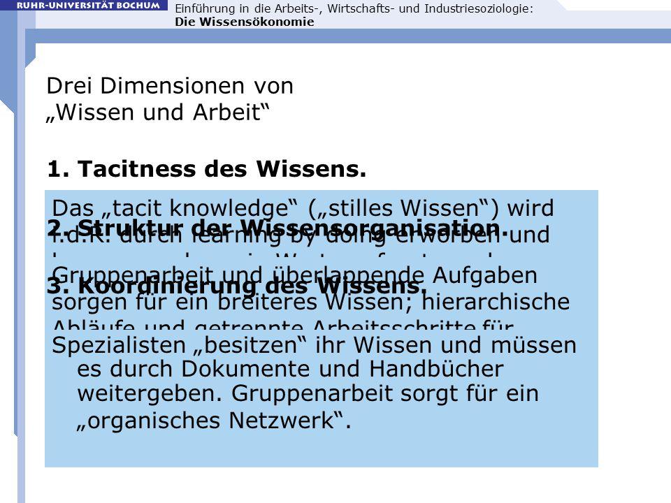 """Einführung in die Arbeits-, Wirtschafts- und Industriesoziologie: Die Wissensökonomie Drei Dimensionen von """"Wissen und Arbeit 1."""
