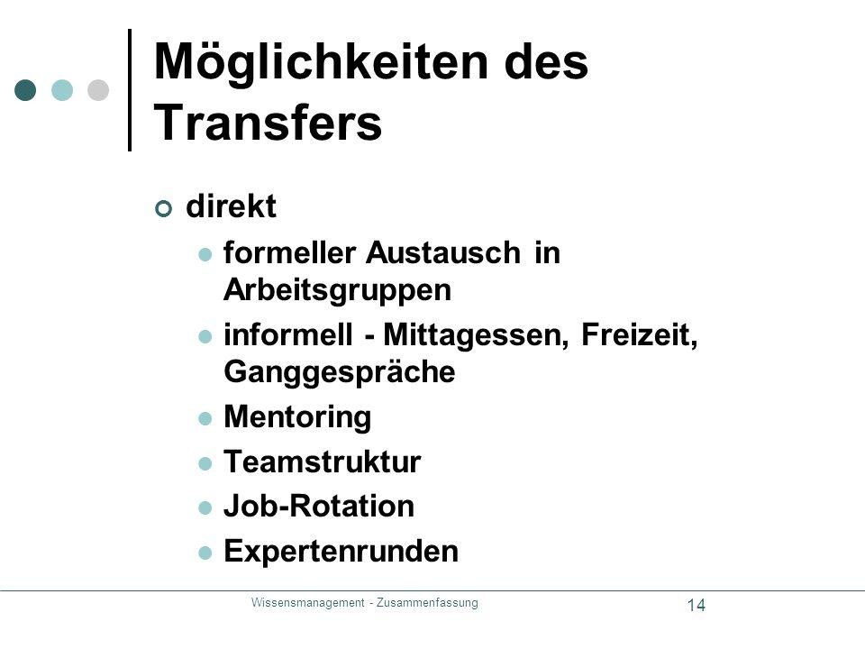 Wissensmanagement - Zusammenfassung 14 Möglichkeiten des Transfers direkt formeller Austausch in Arbeitsgruppen informell - Mittagessen, Freizeit, Gan