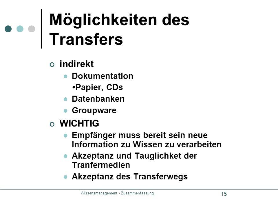 Wissensmanagement - Zusammenfassung 15 Möglichkeiten des Transfers indirekt Dokumentation  Papier, CDs Datenbanken Groupware WICHTIG Empfänger muss b