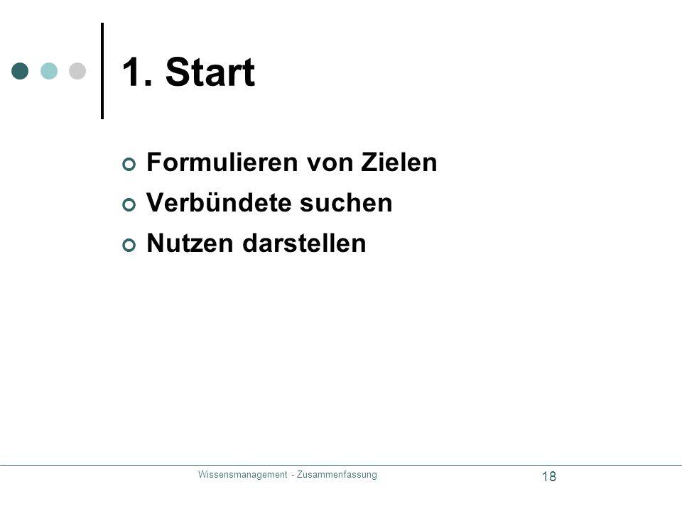 Wissensmanagement - Zusammenfassung 18 1. Start Formulieren von Zielen Verbündete suchen Nutzen darstellen
