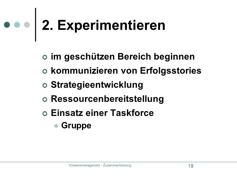 Wissensmanagement - Zusammenfassung 19 2. Experimentieren im geschützen Bereich beginnen kommunizieren von Erfolgsstories Strategieentwicklung Ressour