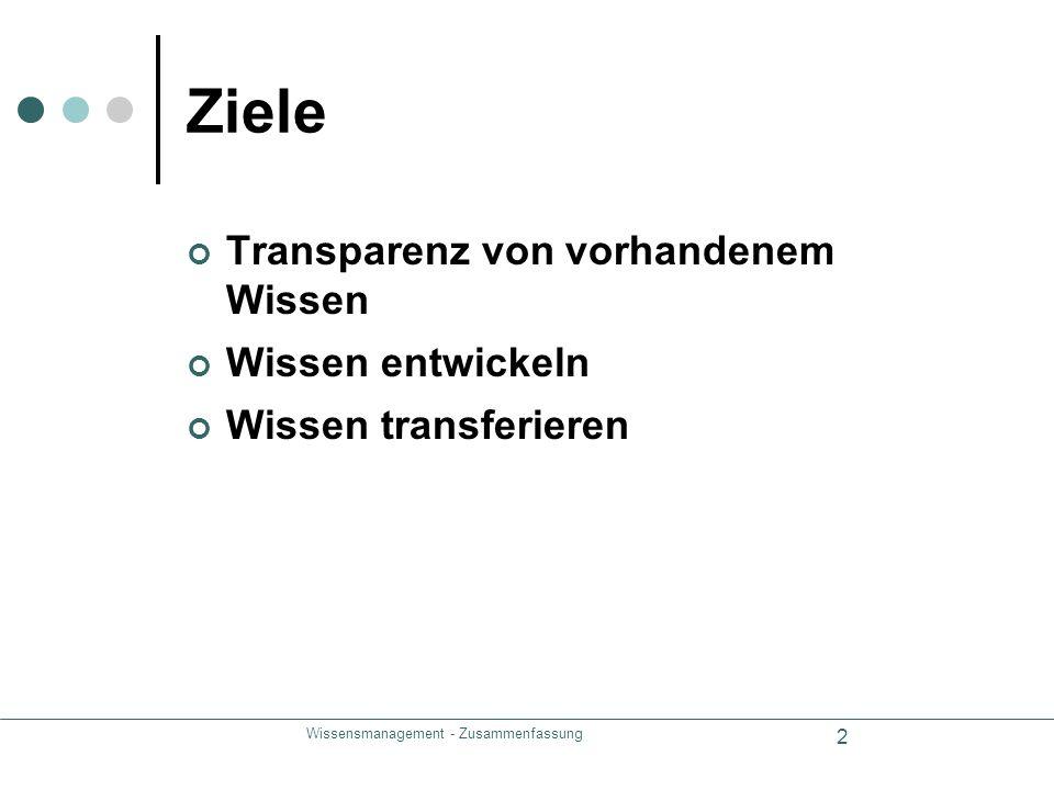 Wissensmanagement - Zusammenfassung 2 Ziele Transparenz von vorhandenem Wissen Wissen entwickeln Wissen transferieren