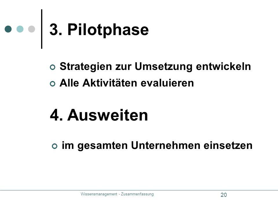 Wissensmanagement - Zusammenfassung 20 3. Pilotphase Strategien zur Umsetzung entwickeln Alle Aktivitäten evaluieren 4. Ausweiten im gesamten Unterneh
