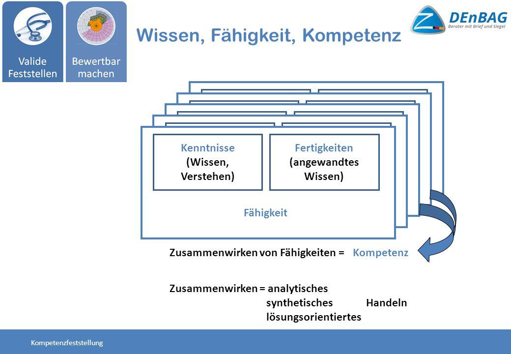 Kenntnisse (Wissen) Fandtes Wissen) Fähigkeiten Kenntnisse (Wissen) Fä Wissen) Fähigkeiten Kenntnisse (Wissen) Fssen) Fähigkeiten Kenntnisse (Wissen)