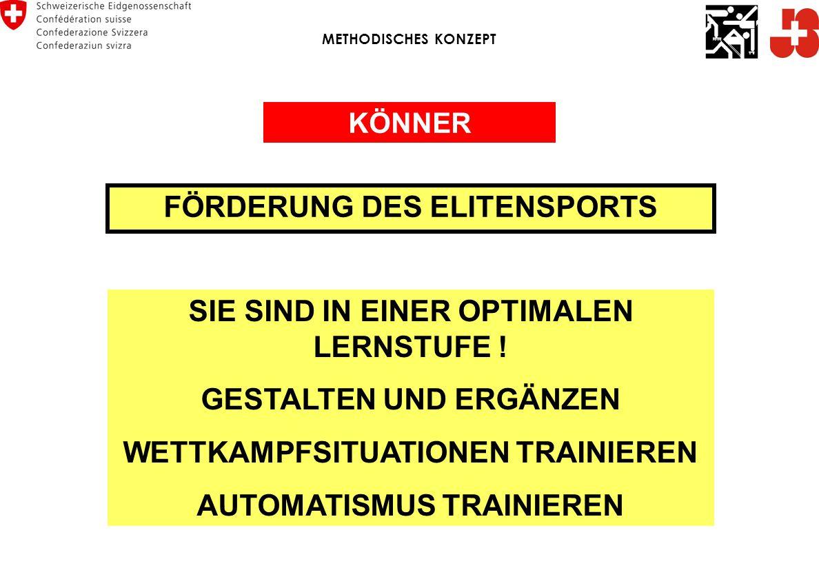 FRAGEN ? Version M. Reber 08/2010 METHODISCHES KONZEPT