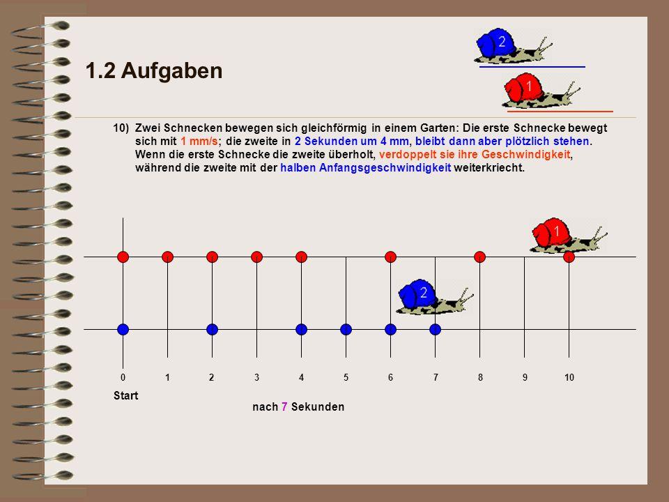 1.2 Aufgaben 10) nach 7 Sekunden Start 012345678910 Zwei Schnecken bewegen sich gleichförmig in einem Garten: Die erste Schnecke bewegt sich mit 1 mm/s; die zweite in 2 Sekunden um 4 mm, bleibt dann aber plötzlich stehen.