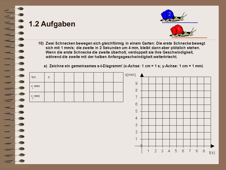1.2 Aufgaben a)Zeichne ein gemeinsames s-t-Diagramm! (x-Achse: 1 cm = 1 s; y-Achse: 1 cm = 1 mm) Zwei Schnecken bewegen sich gleichförmig in einem Gar