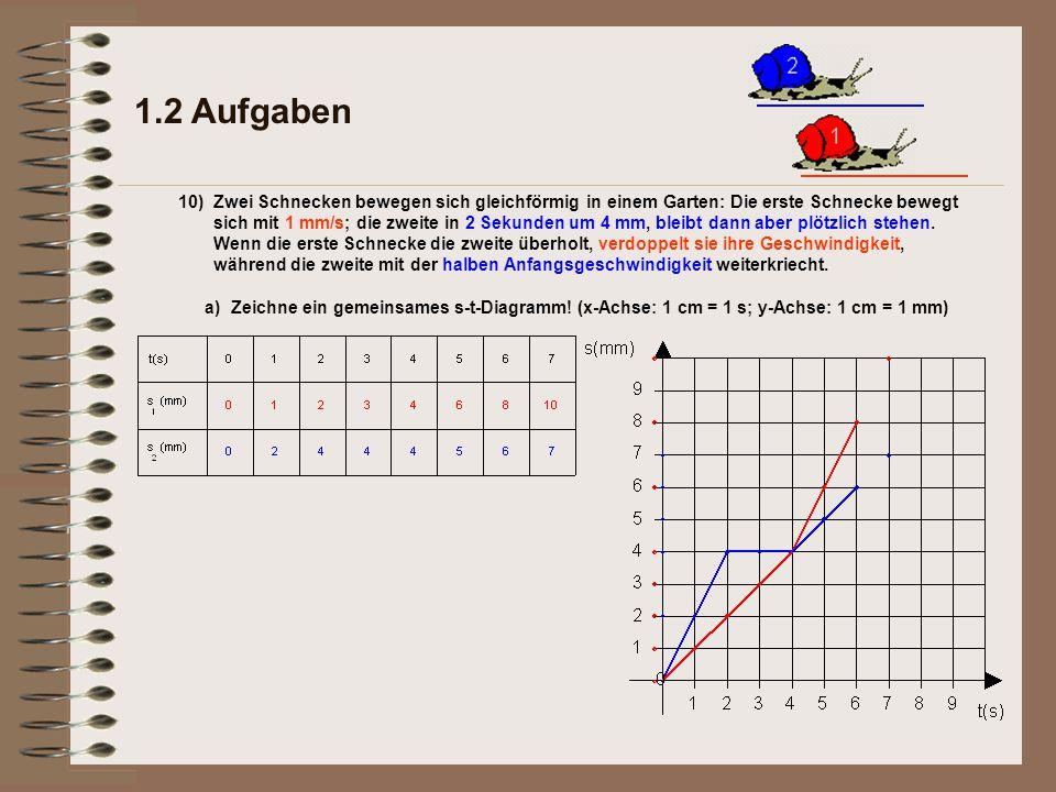 1.2 Aufgaben a)Zeichne ein gemeinsames s-t-Diagramm! (x-Achse: 1 cm = 1 s; y-Achse: 1 cm = 1 mm) 10)Zwei Schnecken bewegen sich gleichförmig in einem