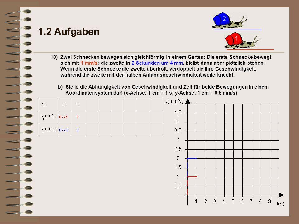 1.2 Aufgaben b)Stelle die Abhängigkeit von Geschwindigkeit und Zeit für beide Bewegungen in einem Koordinatensystem dar! (x-Achse: 1 cm = 1 s; y-Achse
