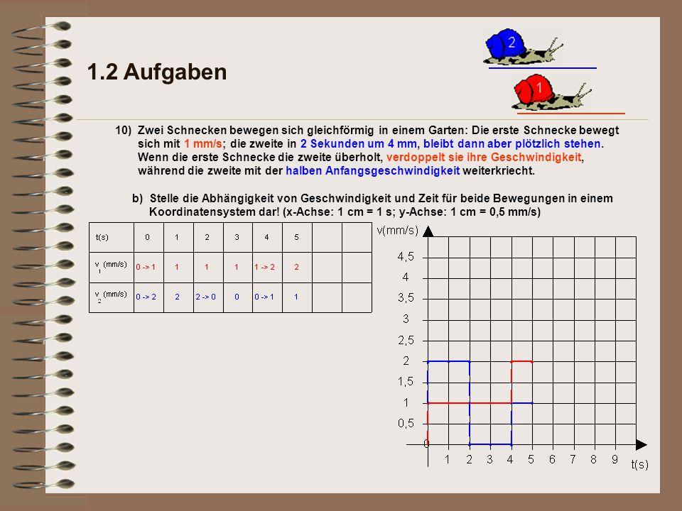 1.2 Aufgaben b)Stelle die Abhängigkeit von Geschwindigkeit und Zeit für beide Bewegungen in einem Koordinatensystem dar.