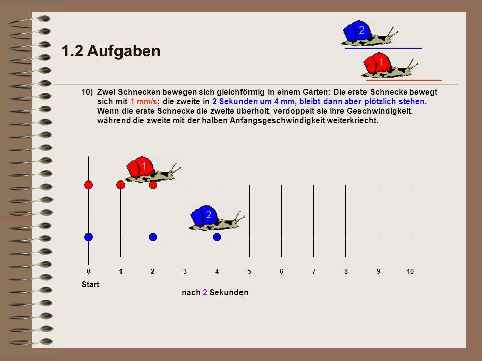 1.2 Aufgaben 10) nach 2 Sekunden Start 012345678910 Zwei Schnecken bewegen sich gleichförmig in einem Garten: Die erste Schnecke bewegt sich mit 1 mm/s; die zweite in 2 Sekunden um 4 mm, bleibt dann aber plötzlich stehen.