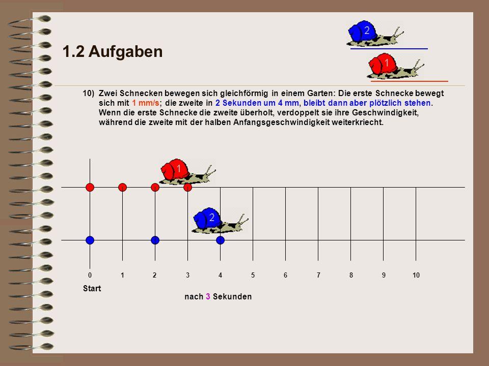 1.2 Aufgaben 10) nach 3 Sekunden Start 012345678910 Zwei Schnecken bewegen sich gleichförmig in einem Garten: Die erste Schnecke bewegt sich mit 1 mm/s; die zweite in 2 Sekunden um 4 mm, bleibt dann aber plötzlich stehen.