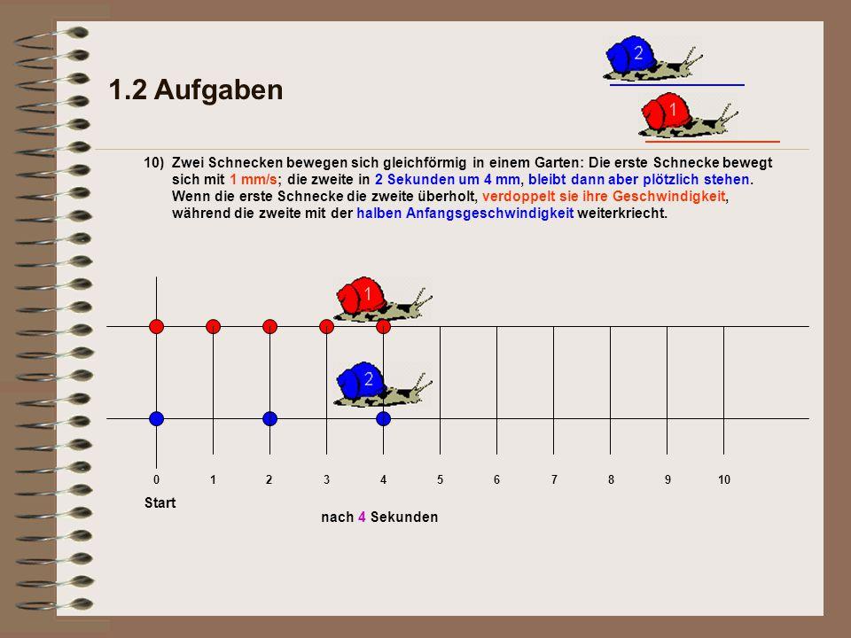 1.2 Aufgaben 10) nach 4 Sekunden Start 012345678910 Zwei Schnecken bewegen sich gleichförmig in einem Garten: Die erste Schnecke bewegt sich mit 1 mm/s; die zweite in 2 Sekunden um 4 mm, bleibt dann aber plötzlich stehen.