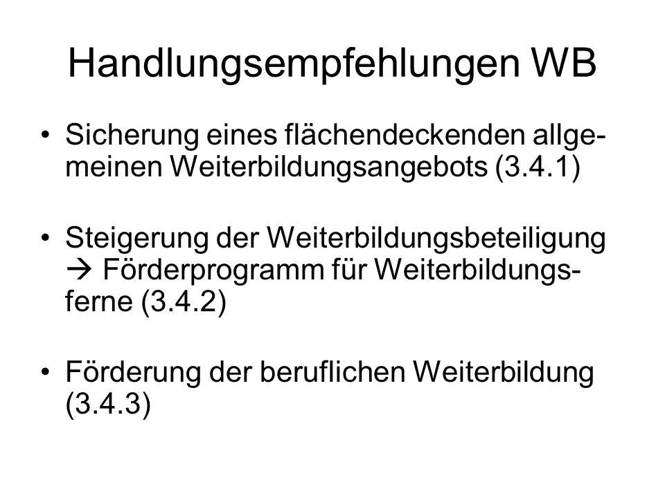 Handlungsempfehlungen WB Sicherung eines flächendeckenden allge- meinen Weiterbildungsangebots (3.4.1) Steigerung der Weiterbildungsbeteiligung  Förd