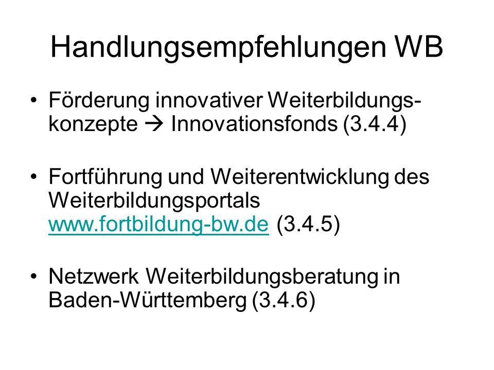 Handlungsempfehlungen WB Förderung innovativer Weiterbildungs- konzepte  Innovationsfonds (3.4.4) Fortführung und Weiterentwicklung des Weiterbildung