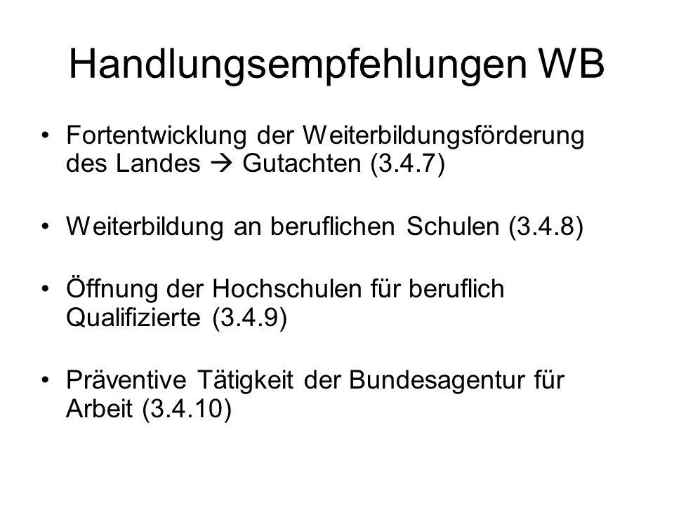 Handlungsempfehlungen WB Fortentwicklung der Weiterbildungsförderung des Landes  Gutachten (3.4.7) Weiterbildung an beruflichen Schulen (3.4.8) Öffnu
