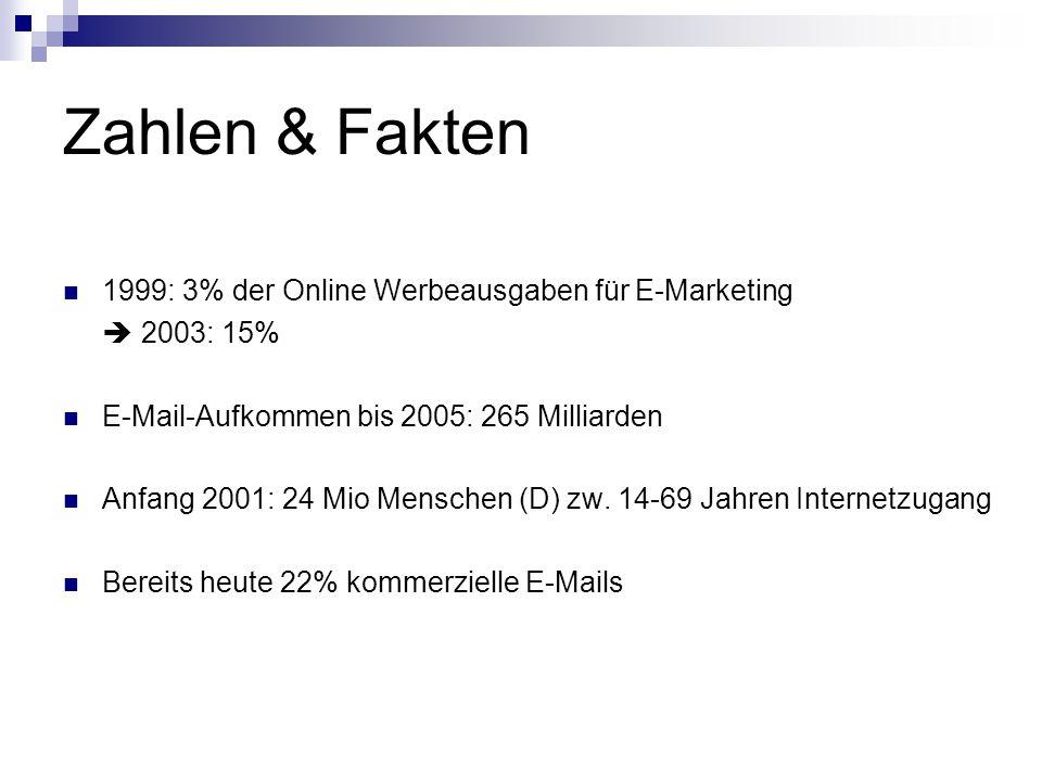Zahlen & Fakten 1999: 3% der Online Werbeausgaben für E-Marketing  2003: 15% E-Mail-Aufkommen bis 2005: 265 Milliarden Anfang 2001: 24 Mio Menschen (D) zw.