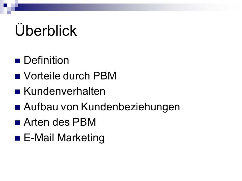Überblick Definition Vorteile durch PBM Kundenverhalten Aufbau von Kundenbeziehungen Arten des PBM E-Mail Marketing