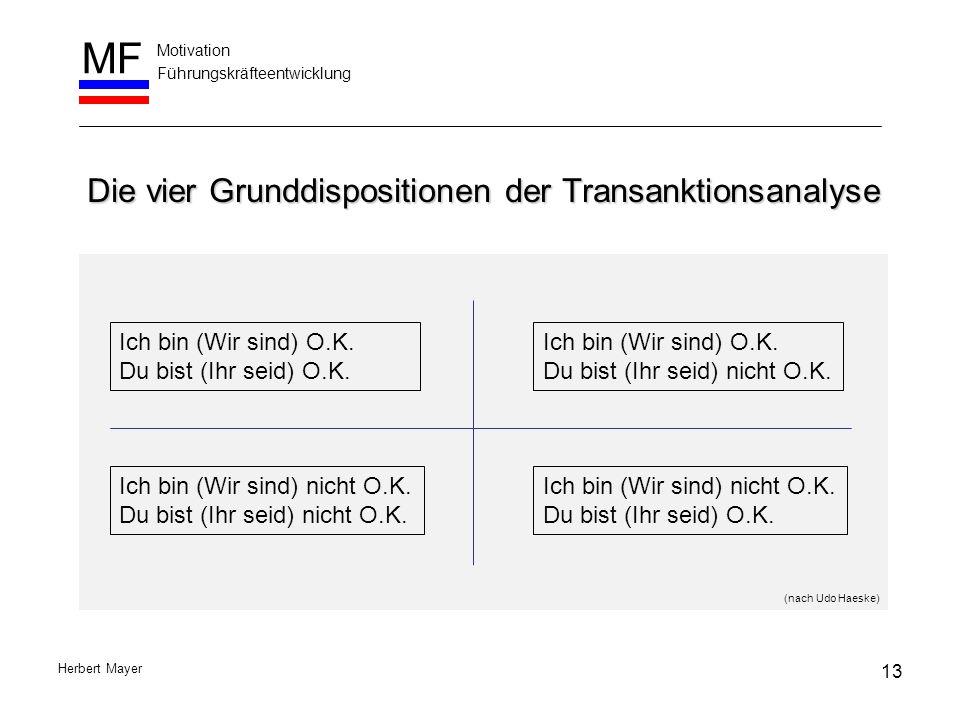 Motivation Führungskräfteentwicklung MF Herbert Mayer Die vier Grunddispositionen der Transanktionsanalyse Ich bin (Wir sind) O.K. Du bist (Ihr seid)